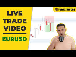 Videos Matching Live Market Analysis With Navin Prithyani