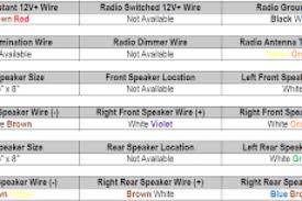 vw polo vivo radio wiring diagram 4k wallpapers mk6 jetta radio wiring diagram at 2016 Jetta Radio Wiring Diagram