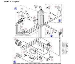 bayliner wiring diagram bayliner wiring diagram gm 350 \u2022 wiring mercruiser ignition switch wiring at Mercruiser Ignition Wiring Diagram