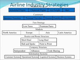 46 Studious Southwest Airlines Organizational Structure Chart