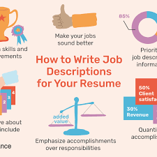 Samples Of Job Descriptions How To Write Job Descriptions For Your Resume
