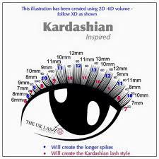 <b>Fabulashes</b> Eyelashes Extension | Extensiones de pestañas ...