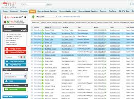Sales Call List Improve Your Sales Productivity Up To 30 With Salesforce