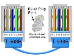 568b wiring scheme wiring diagram for you • cat 5 568b wiring wiring diagram rh 14 3 restaurant freinsheimer hof de 568b wiring standard tia 568b wiring schema