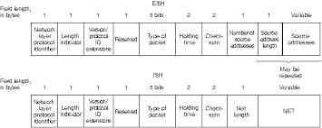 Семиуровневая модель osi Реферат Семиуровневая модель osi