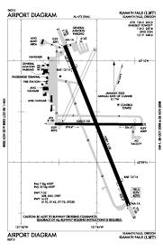 Crater Lake Klamath Regional Airport Wikiwand