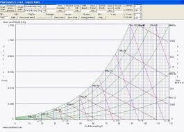 Sample Psychrometric Chart 6414814 - Ramakrishna-Vivekananda-Bg.info