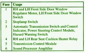 hazard warning switchcar wiring diagram 1997 cadillac catera fuse box map