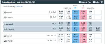 Exchange What Is Asian Handicap Betting