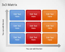 Matrix Chart Powerpoint Free 3x3 Matrix Template For Powerpoint