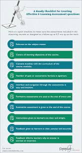 Instructional Design Course Dublin A Handy Checklist For Creating Effective E Learning