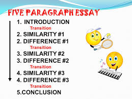 comparison and contrast ppt video online five paragraph essay introduction 2 similarity 1 2 difference 1