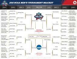 Ncaa Tournament Bracket Scores Ncaa Tournament 2016 All Name Team Bracket Ncaa Basketball