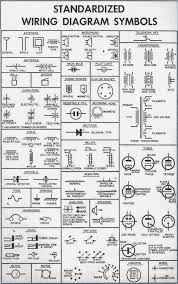 electrical telecom symbol random 2 house wiring diagram symbols electrical wiring diagram symbols best 25 electrical wiring diagram ideas on pinterest of house electrical wiring diagram symbols random 2