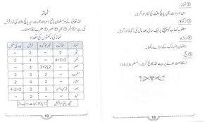 33 Memorable Namaz Chart In Urdu