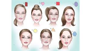 how to applying makeup according to your face shape