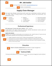What An Excellent Resume