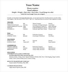 How To Make A Modeling Resume University of Texas at Austin College of Natural Sciences 68