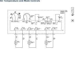 similiar electrical schematics 2004 bu maxx keywords bu fuse box diagram 2006 chevy bu fuse box anuncios mitula