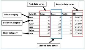 Best Excel Chart For Comparison Best Excel Charts Types For Data Analysis Presentation And