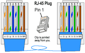 cat5 wiring outlet wiring diagram schematics baudetails info cat 5 wiring