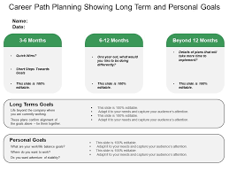 What Are Your Personal And Career Goals Career Path Planning Showing Long Term And Personal Goals