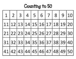 50 Chart - Koto.npand.co