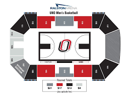 Uno Vs Umkc Ralston Arena Throughout Awesome In Addition To