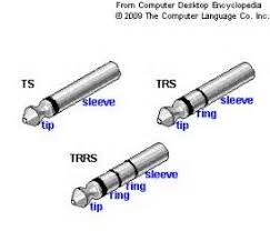 3 5 mm to xlr wiring diagram 3 5 image wiring diagram similiar trrs diagram keywords on 3 5 mm to xlr wiring diagram