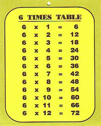 table 6. table 6 r