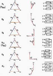 understanding vector group of transformer (part 1) three phase transformer ppt at Electrical Transformer Wiring Diagram