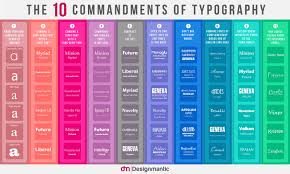 Ten Commandments Of Web Design The 10 Commandments Of Typography Infographic Graphic