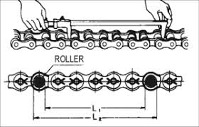 Know When Its Time To Replace Your Roller Chain Otp
