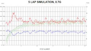 Ebc Brakes Rp 1 Racing Brake Pads True Race Performance