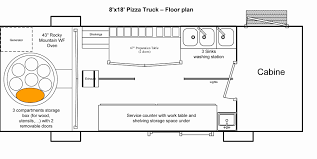 food truck floor plans. Food Truck Floor Plans Luxury 10 Best Business Plan Sample Example 2 Cmerge U