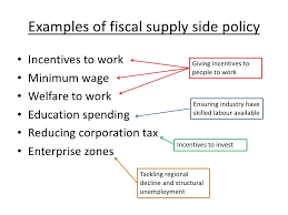 fiscal policy essay expansionary versus contractionary fiscal policy document image preview expansionary versus contractionary fiscal policy document image preview