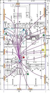 alarm system wiring for the main panel home alarm system wiring diagram