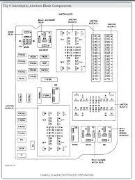 2004 dodge durango fuse diagram notasdecafe co 2004 dodge durango trailer wiring diagram fuse thumb