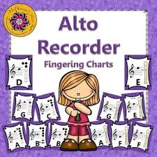 Treble Recorder Note Chart Pin On Elementary Music