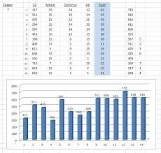 Cp Vs Iv Eevee Chart Imgur