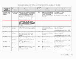 Quality Of Work Example 11 Quality Management Plan Examples Pdf Word Examples