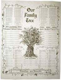 Free Printable Family Tree Charts And Forms Download Them Or Print