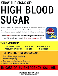 Hyperglycemia Blood Sugar Levels Chart Hyperglycemia Symptoms Poster