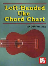 Left Handed Bass Guitar Chord Chart Paperback By Bay