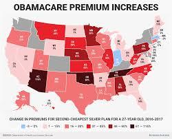 Obamacare The American Catholic