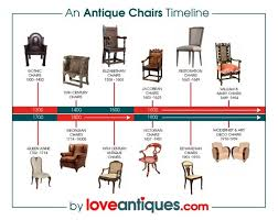 art deco furniture information. a brief history of chairs art deco furniture information u