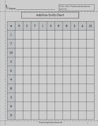 Addition Facts To 20 Chart Math Addition Facts Worksheet Additionbox2 Stevenqfrost Net