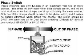 ibanez blazer wiring diagram ibanez image wiring help sorting out blazer ii wiring other ibanez guitars ibanez on ibanez blazer wiring diagram