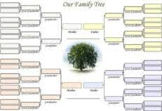 A Printable Blank Family Tree Template For 4 Generations Of