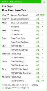 Genie Chart Real Time Digital Charts 101 A K Pop Guide To The Charts Oh Press